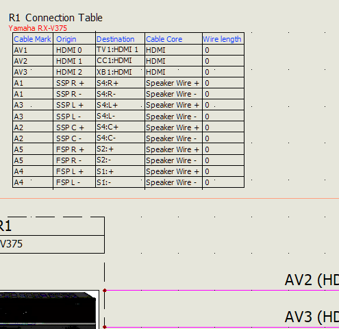 The connection table provides all the information needed to hook up the system