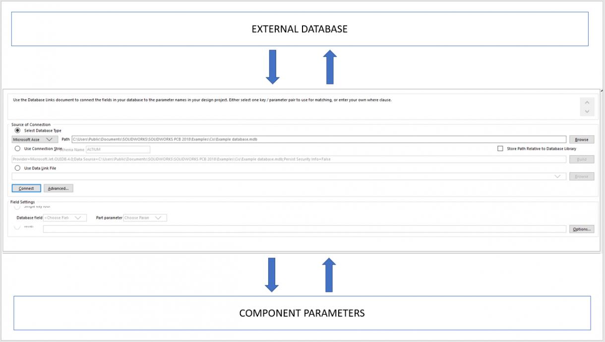 SOLIDWORKS PCB 2018 Database link