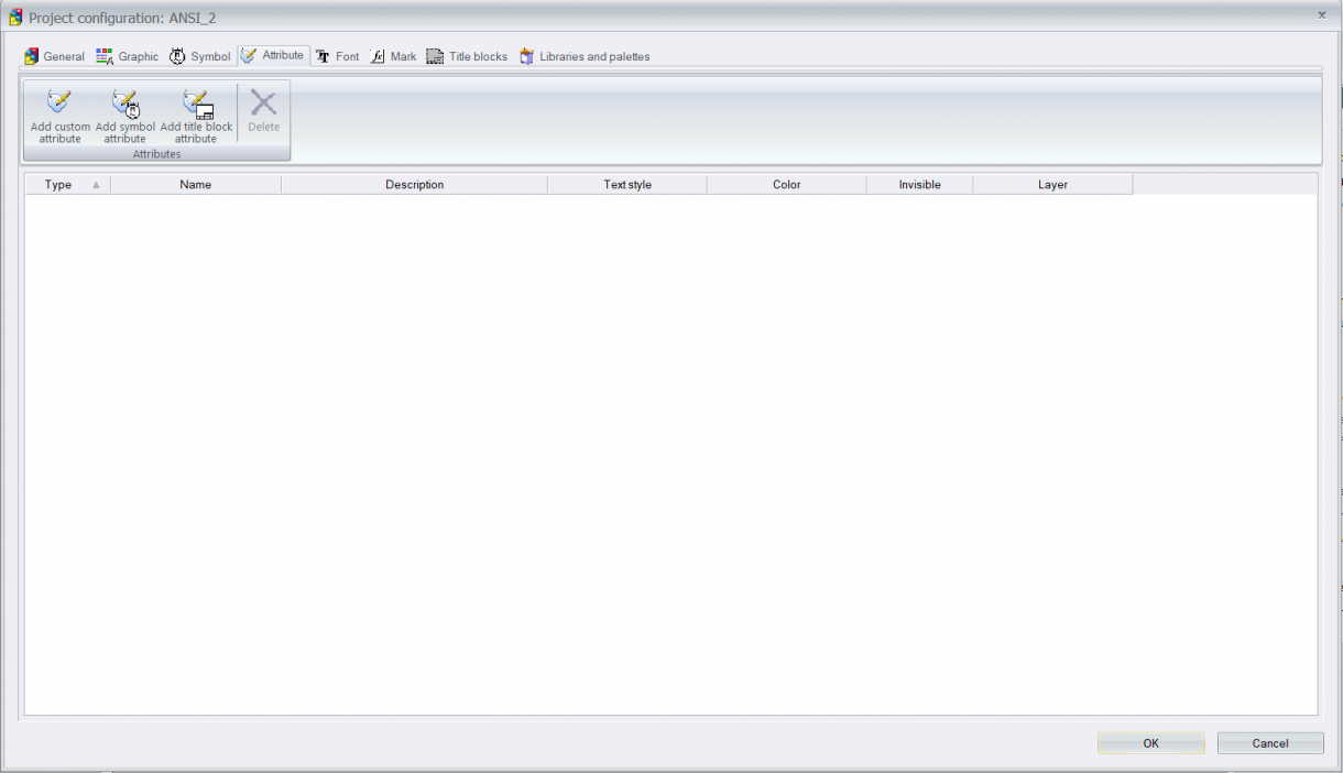Attributes can be managed at the Project configuration level