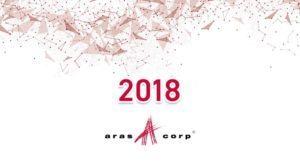 Aras Corp 2018 Logo