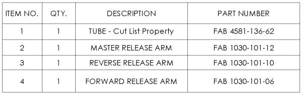 Cut List Table