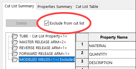 Exclude from Cut List option