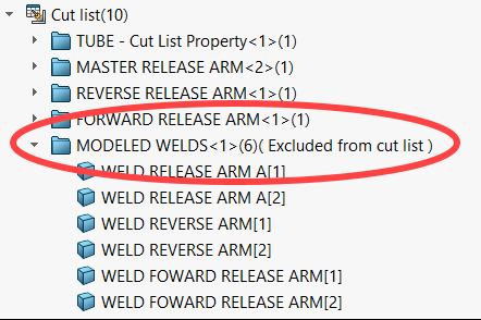 Cut List folders