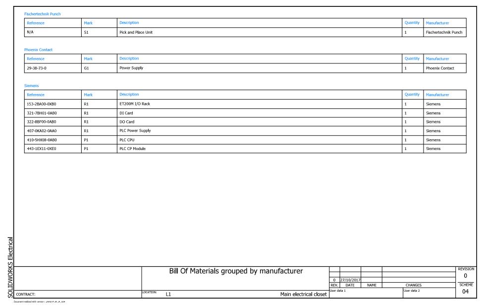 SOLIDWORKS Electrical Bill of Materials - Fischertechnik Punch
