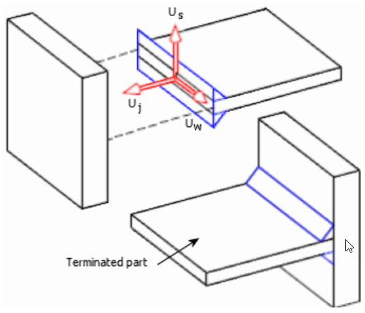 how to estimate weld size using solidworks simulation
