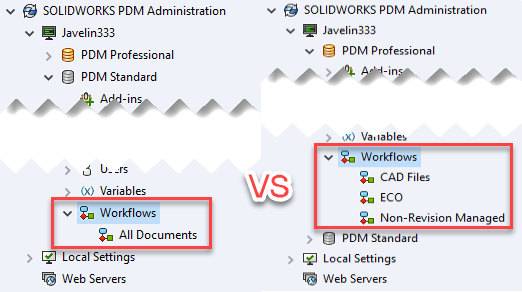 SOLIDWORKS PDM Standard VS Professional - Workflows
