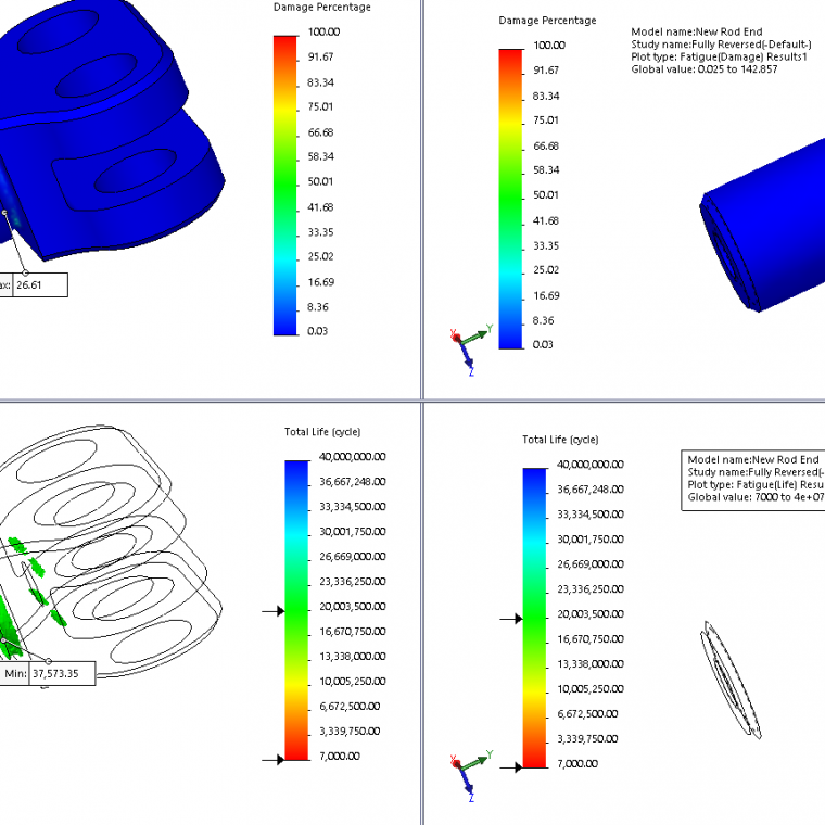 SOLIDWORKS Simulation makes it easy to compare the results of numerous studies