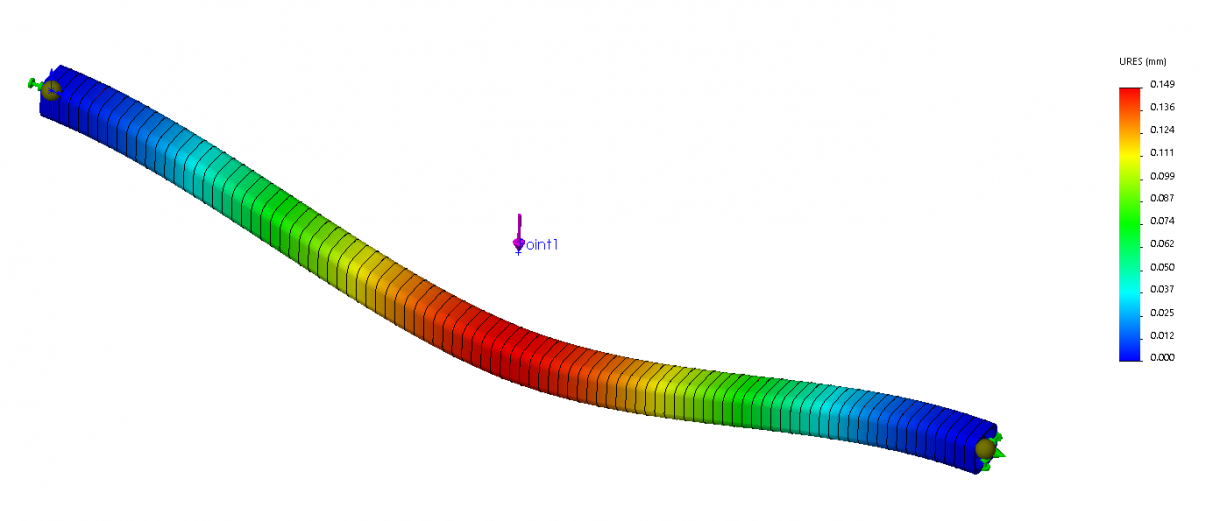 SOLIDWORKS Beam Analysis with Point Load at the center