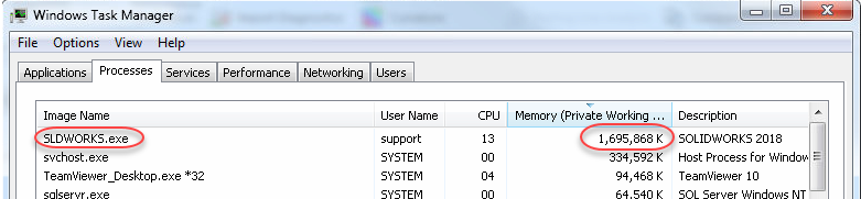 SLDWORKS.exe Process in the Windows Task Manager