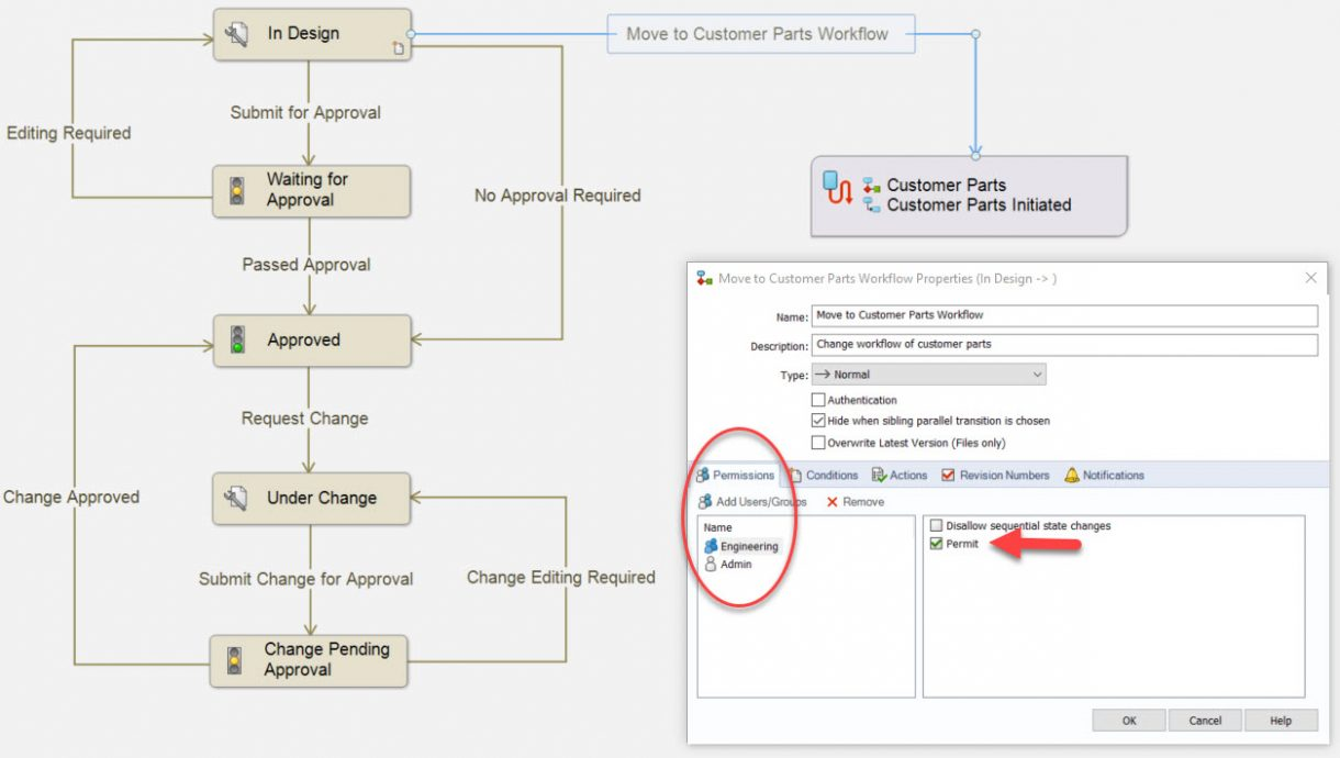 SOLIDWORKS PDM workflow New Transition/Permissions