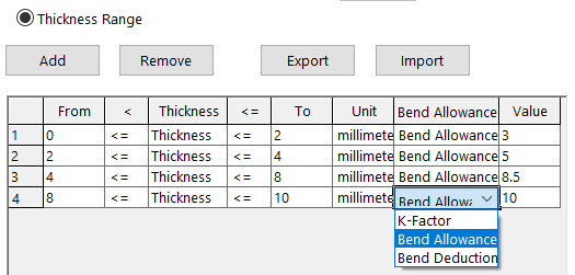 Thickness Range Table