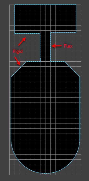 Rigid and flexible segments