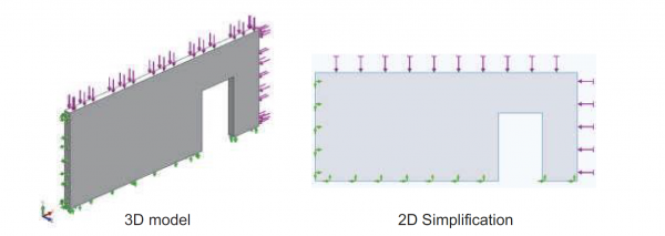 2D Simplification for the Plane Stress Case