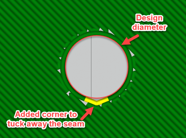 managing dimensional tolerances: workaround for seam in 3D printing to improve accuracy