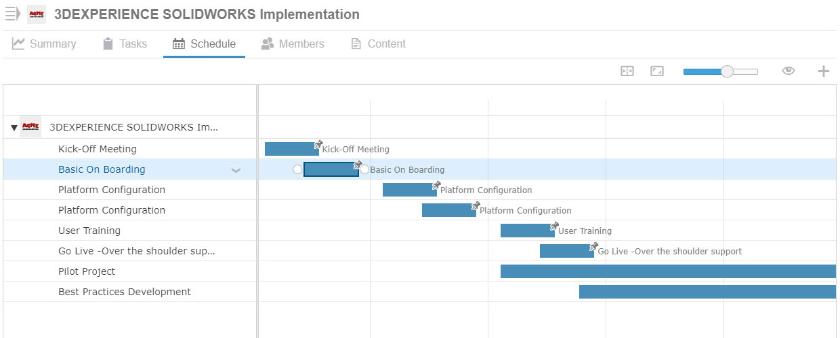 3DEXPERIENCE Implementation Plan