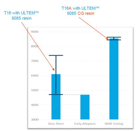 aircraft interior solution vs regular 900mc