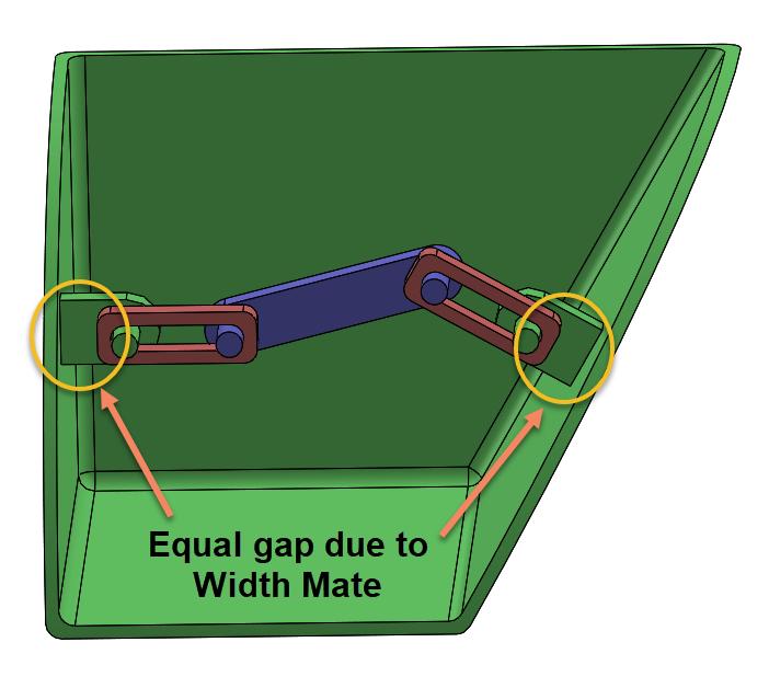 End Result: Equal Gap on Either Side