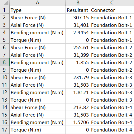 Copy Tabular Simulation Results