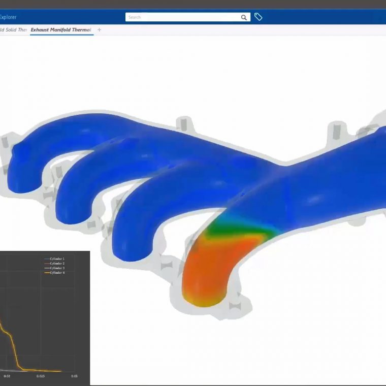 3DEXPERIENCE Fluid Dynamics Engineer