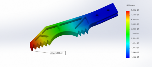 Maximum displacement plot using SOLIDWORKS Simulation for carbon fiber material