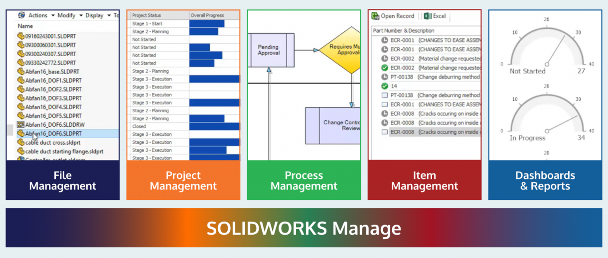 SOLIDWORKS Manage Product Data Management Features