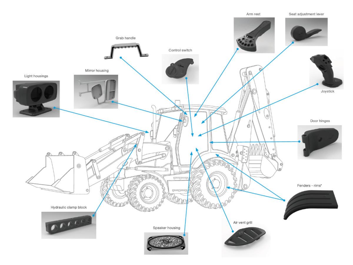 3D Printed Heavy Equipment Parts