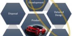 PLM-process-simple-SysEng