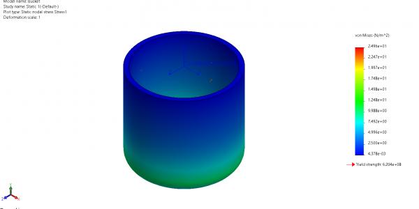 hydrostatic pressure simulation