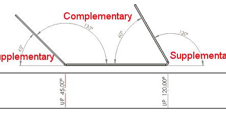complementaryAngle1