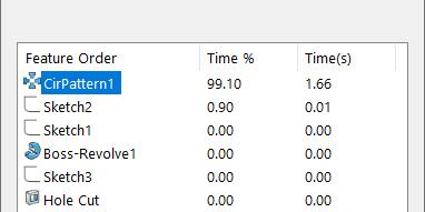 SOLIDWORKS Performance Evaluation