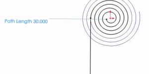 SOLIDWORKS Path Length Dimension